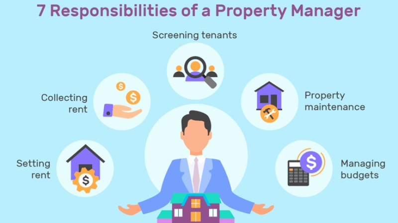 Property Management Supplier Some Essential Responsibilities